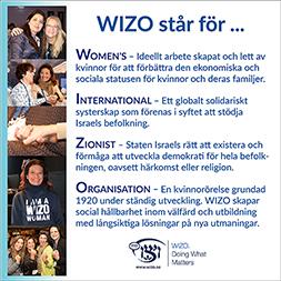 Namnet WIZO:s betydelser